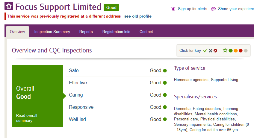 Focus Support Limited CQC inspection