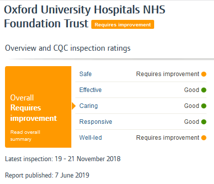 Oxford University Hospital NHS Foundation Trust CQC Report