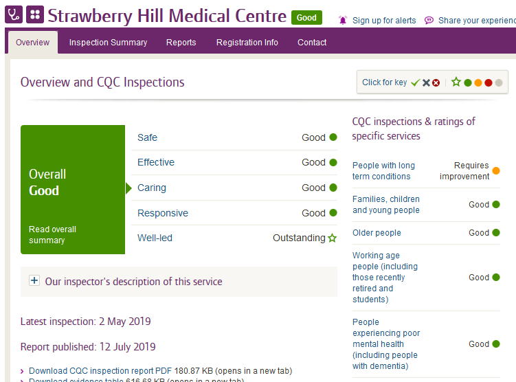 Strawberry Hill Medical Centre CQC inspection 2019