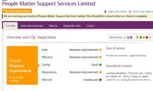 People Matter Support Services