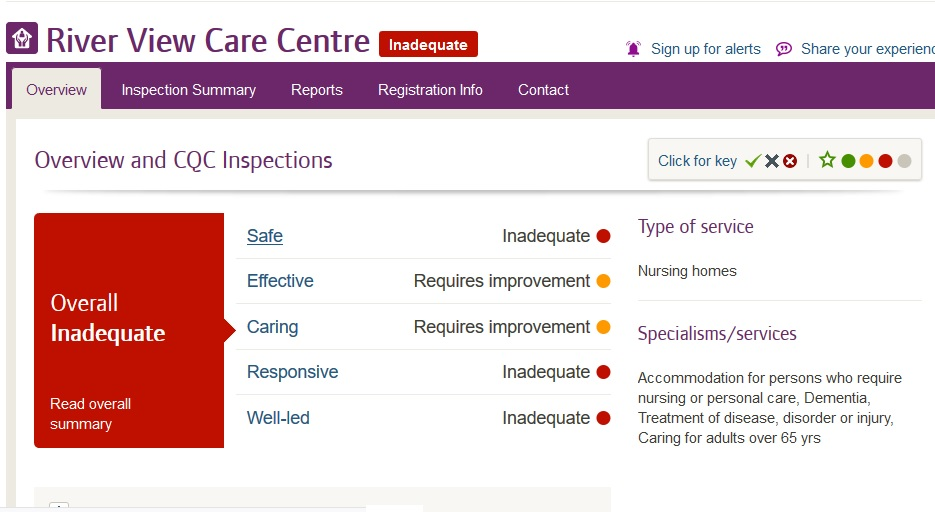 River View Care Centre CQC