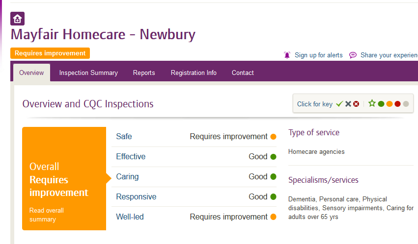 Mayfair Homecare CQC