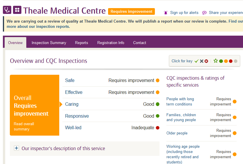 CQC Theale Medical Centre