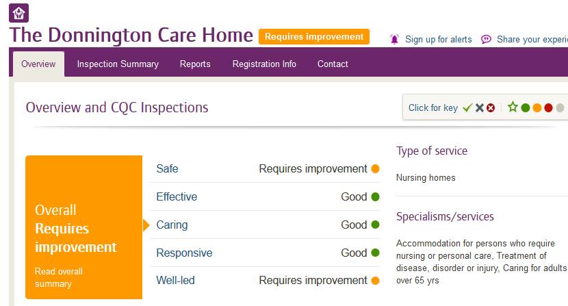 Donnington care home cqc