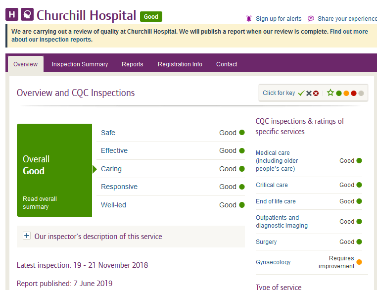 Churchill Hospital CQC