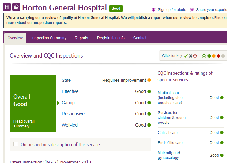 Horton General Hospital CQC