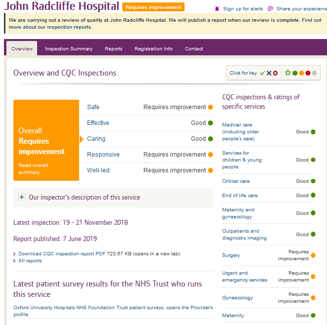 john radcliffe hospital cqc inspection
