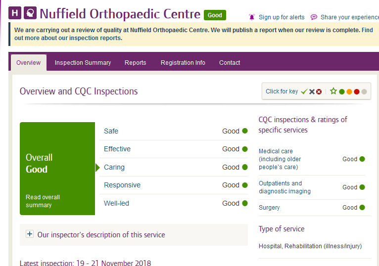 Nuffield CQC