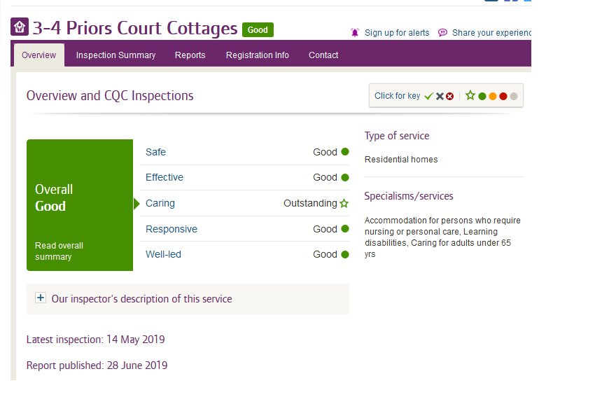 3-4 Priors court cottages CQC