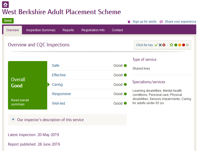 West Berkshire Adult Placement Scheme CQC