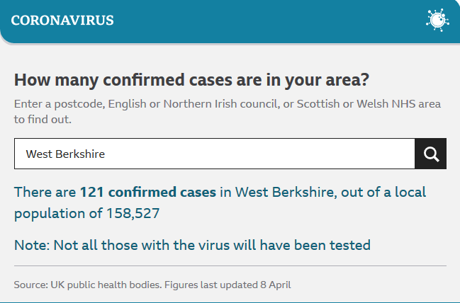 Coronavirus cases west berkshire
