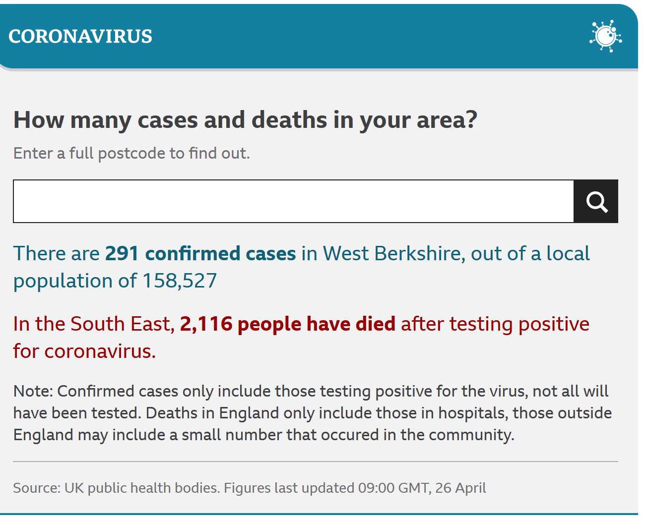 west berkshire coronavirus cases