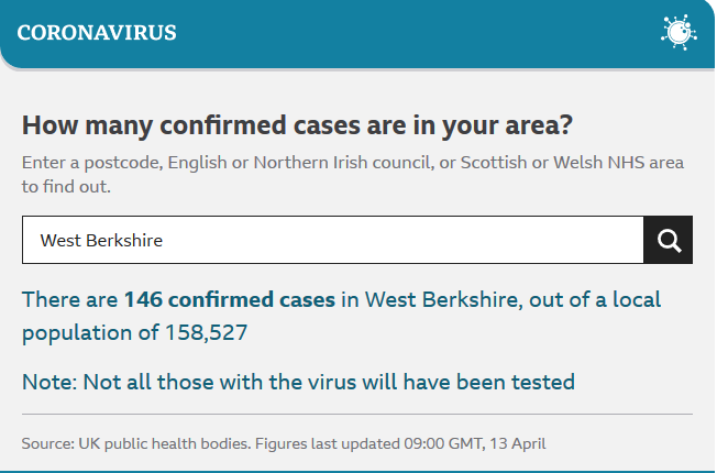 Coronavirus west berkshire 13th April 2020