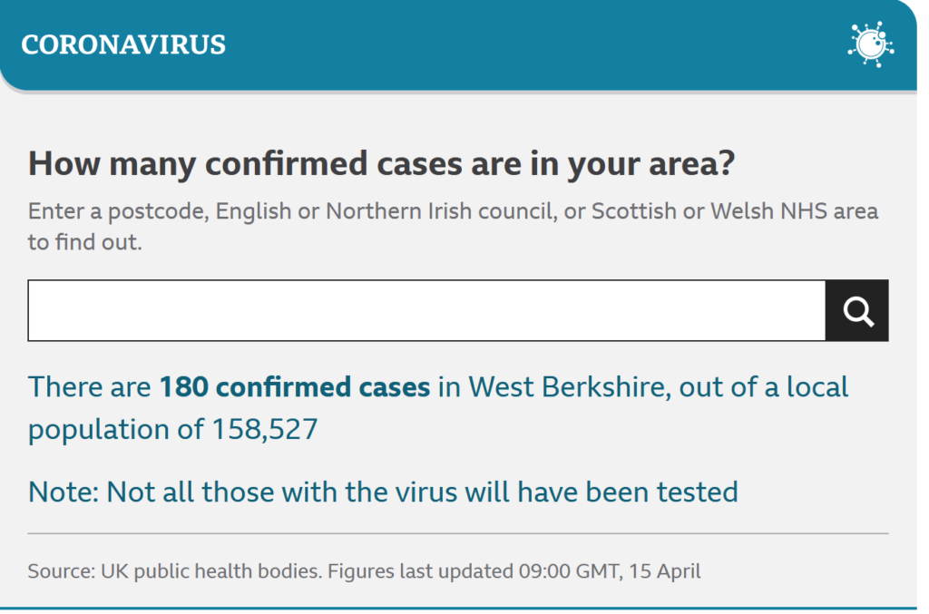 Coronavirus cases west berkshire 1th april