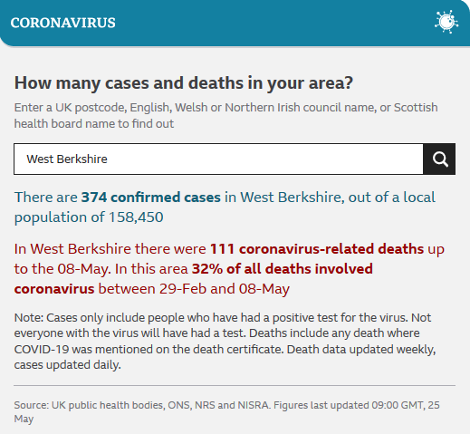 coronavirus cases in west berkshire
